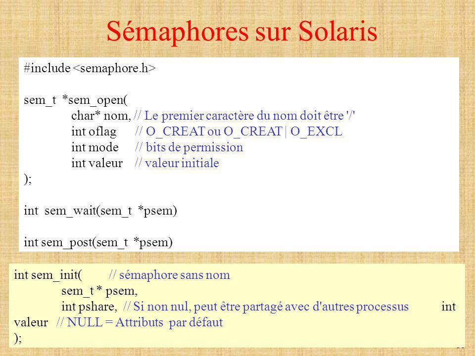 18 Sémaphores sur Solaris #include sem_t *sem_open( char* nom, // Le premier caractère du nom doit être '/' int oflag // O_CREAT ou O_CREAT | O_EXCL i