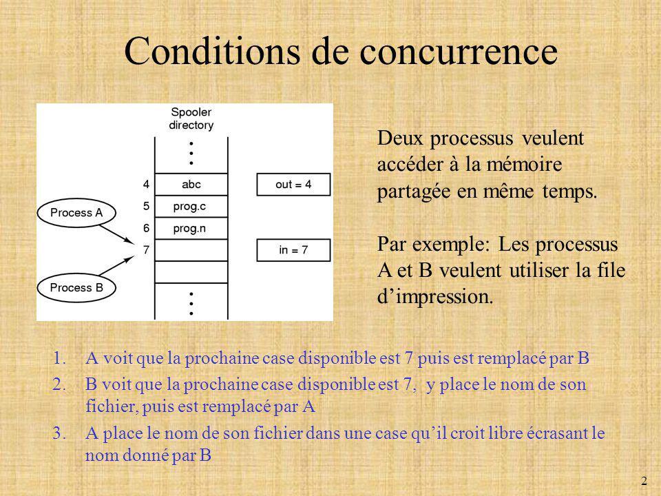 3 Sections Critiques (1) Lexclusion mutuelle est une méthode qui permet de sassurer que si un processus utilise une variable ou un fichier partagé, les autres processus seront exclus de la même activité.