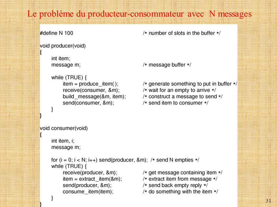 31 Le problème du producteur-consommateur avec N messages