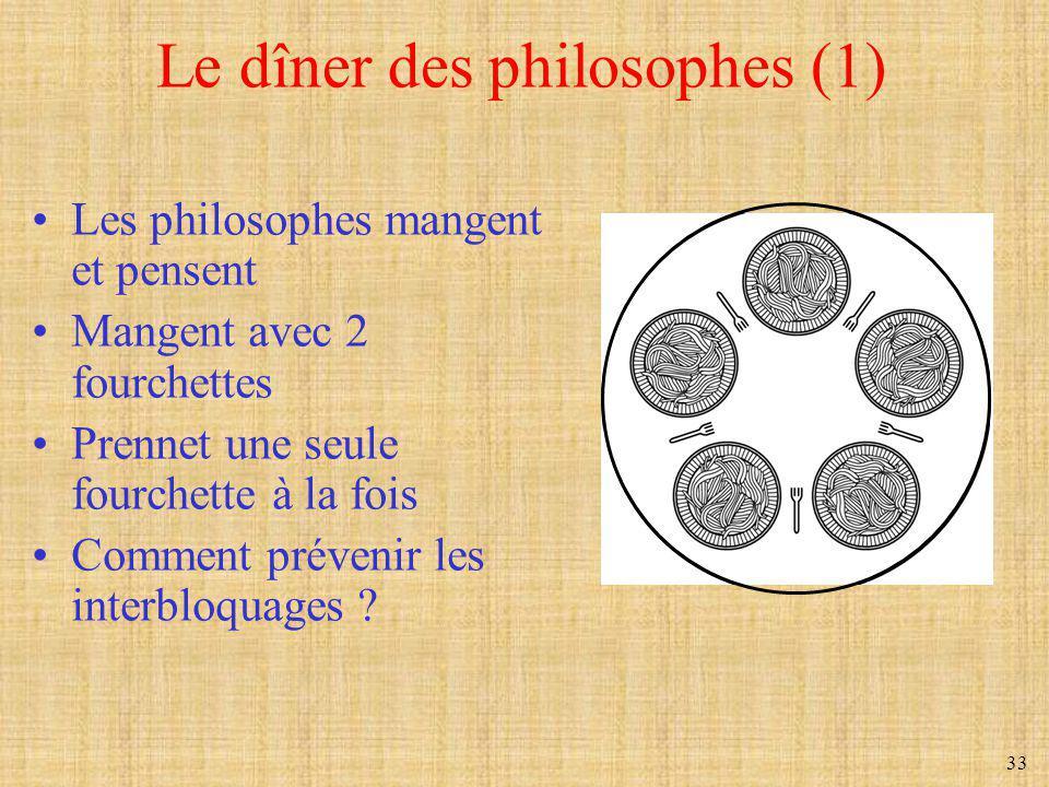 33 Le dîner des philosophes (1) Les philosophes mangent et pensent Mangent avec 2 fourchettes Prennet une seule fourchette à la fois Comment prévenir