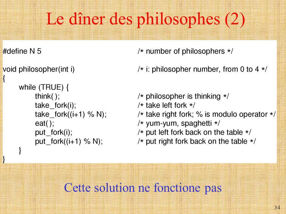 34 Le dîner des philosophes (2) Cette solution ne fonctione pas