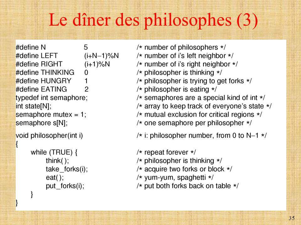 35 Le dîner des philosophes (3)