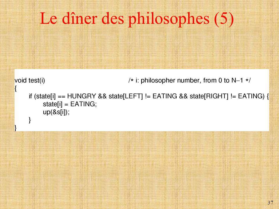 37 Le dîner des philosophes (5)