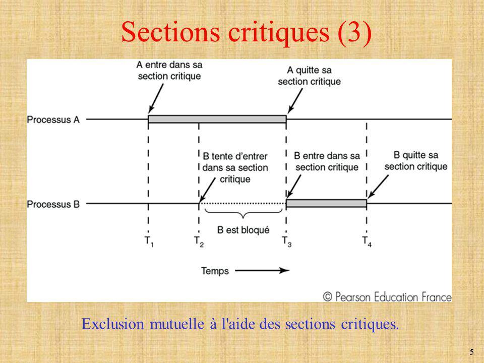 5 Sections critiques (3) Exclusion mutuelle à l'aide des sections critiques.