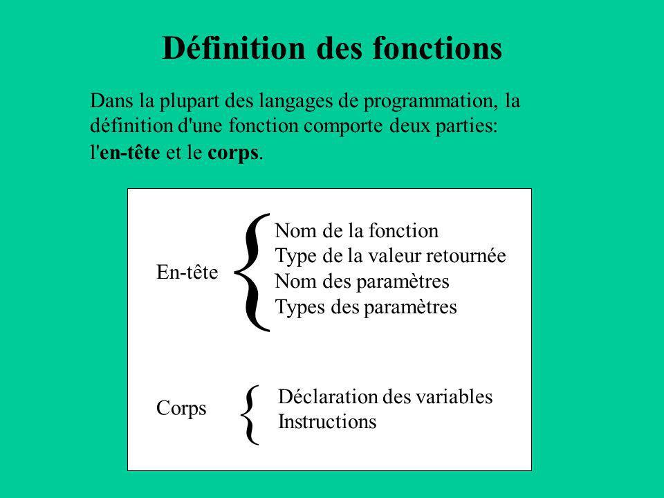 Définition des fonctions Dans la plupart des langages de programmation, la définition d une fonction comporte deux parties: l en-tête et le corps.