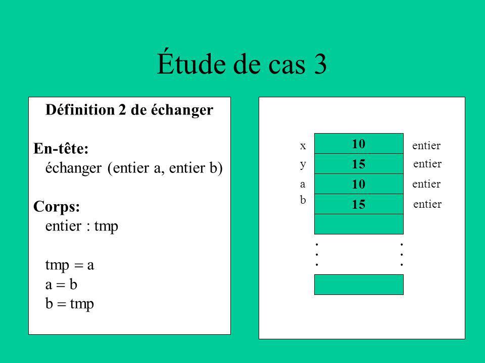Définition 2 de échanger En-tête: échanger (entier a, entier b) Corps: entier : tmp tmp a a b b tmp Étude de cas 3 10 15............