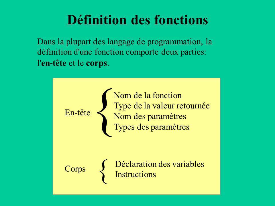 Définition des fonctions Dans la plupart des langage de programmation, la définition d une fonction comporte deux parties: l en-tête et le corps.