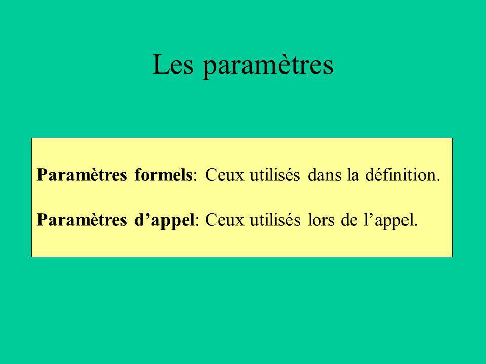 Les paramètres Paramètres formels: Ceux utilisés dans la définition.