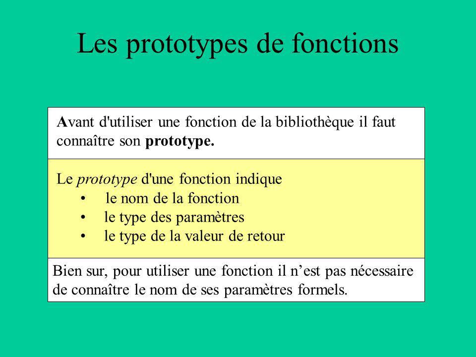 Avant d utiliser une fonction de la bibliothèque il faut connaître son prototype.