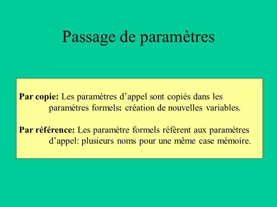 Passage de paramètres Par copie: Les paramètres dappel sont copiés dans les paramètres formels: création de nouvelles variables.
