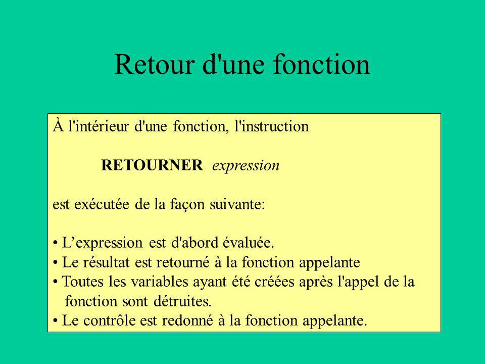 Retour d une fonction À l intérieur d une fonction, l instruction RETOURNER expression est exécutée de la façon suivante: Lexpression est d abord évaluée.