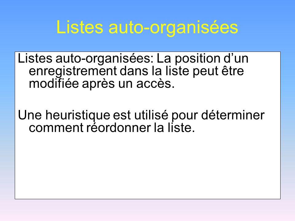 Listes auto-organisées Listes auto-organisées: La position dun enregistrement dans la liste peut être modifiée après un accès. Une heuristique est uti