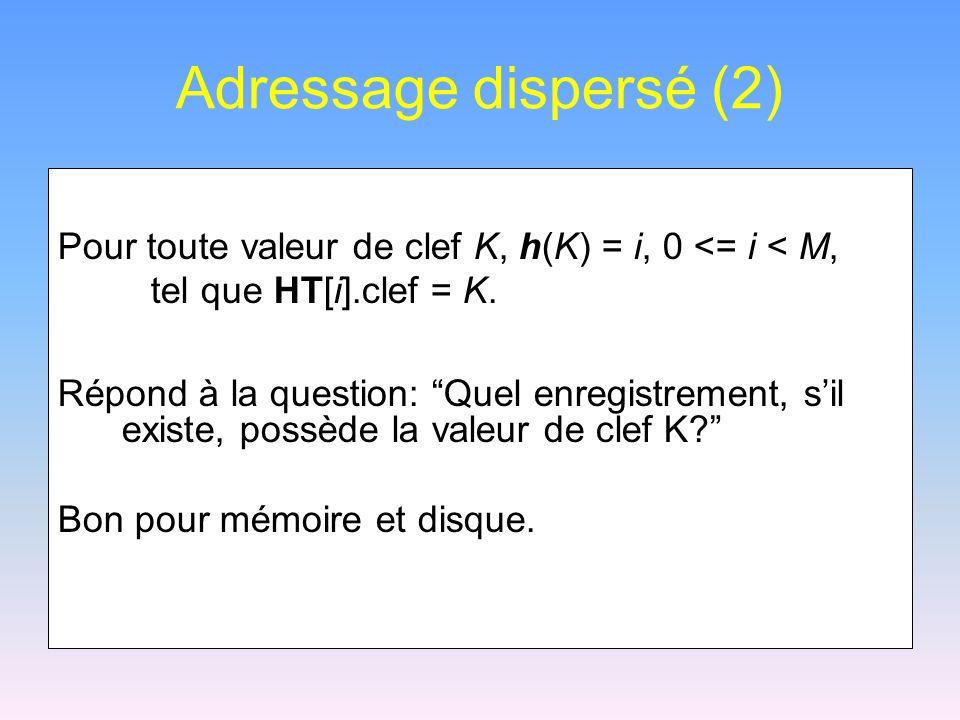 Adressage dispersé (2) Pour toute valeur de clef K, h(K) = i, 0 <= i < M, tel que HT[i].clef = K. Répond à la question: Quel enregistrement, sil exist