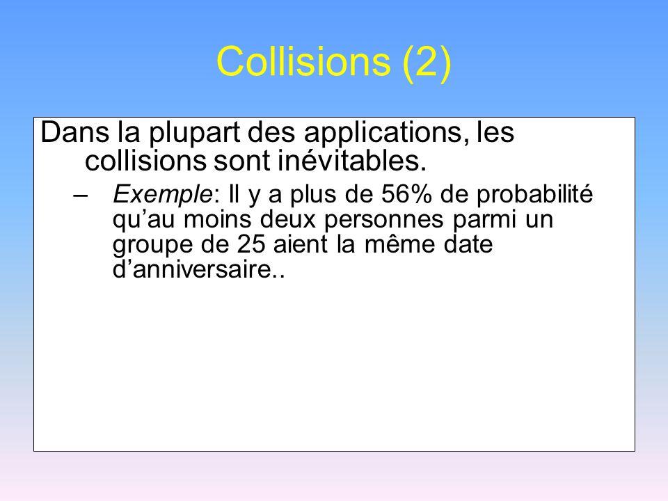 Collisions (2) Dans la plupart des applications, les collisions sont inévitables. –Exemple: Il y a plus de 56% de probabilité quau moins deux personne