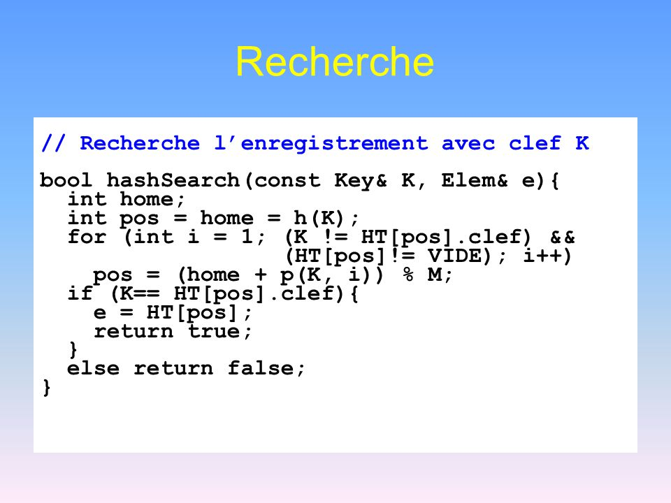 Recherche // Recherche lenregistrement avec clef K bool hashSearch(const Key& K, Elem& e){ int home; int pos = home = h(K); for (int i = 1; (K != HT[pos].clef) && (HT[pos]!= VIDE); i++) pos = (home + p(K, i)) % M; if (K== HT[pos].clef){ e = HT[pos]; return true; } else return false; }