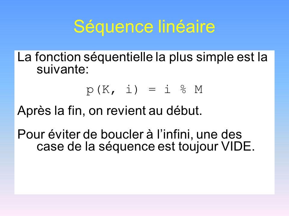 Séquence linéaire La fonction séquentielle la plus simple est la suivante: p(K, i) = i % M Après la fin, on revient au début. Pour éviter de boucler à