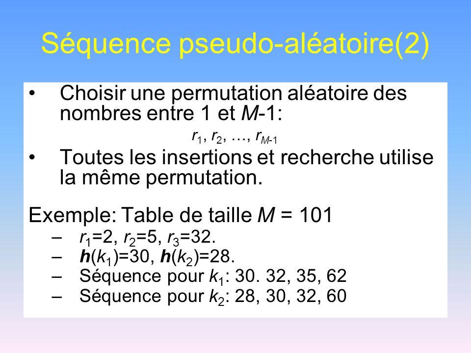 Séquence pseudo-aléatoire(2) Choisir une permutation aléatoire des nombres entre 1 et M-1: r 1, r 2, …, r M-1 Toutes les insertions et recherche utili