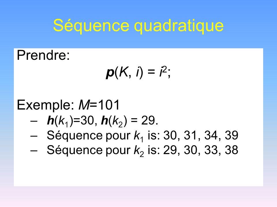 Séquence quadratique Prendre: p(K, i) = i 2 ; Exemple: M=101 –h(k 1 )=30, h(k 2 ) = 29. –Séquence pour k 1 is: 30, 31, 34, 39 –Séquence pour k 2 is: 2