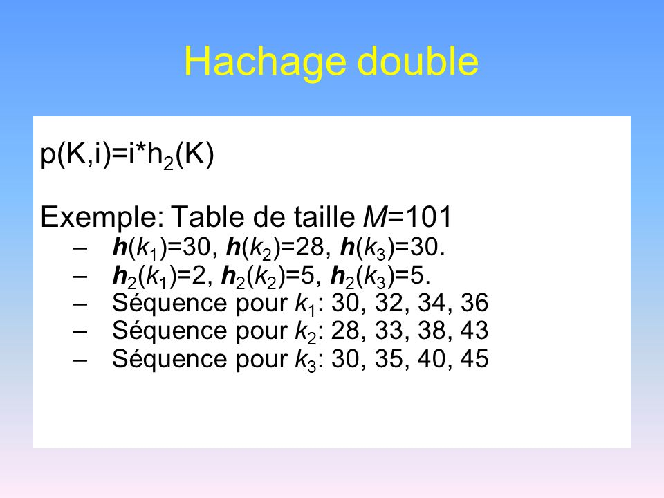 Hachage double p(K,i)=i*h 2 (K) Exemple: Table de taille M=101 –h(k 1 )=30, h(k 2 )=28, h(k 3 )=30.