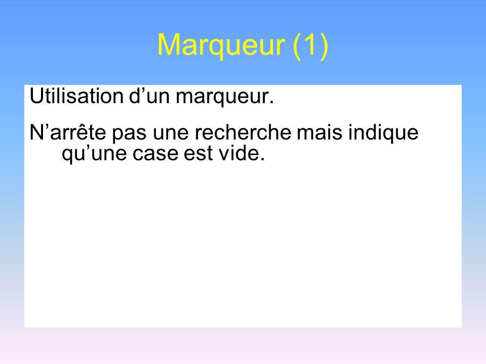 Marqueur (1) Utilisation dun marqueur. Narrête pas une recherche mais indique quune case est vide.