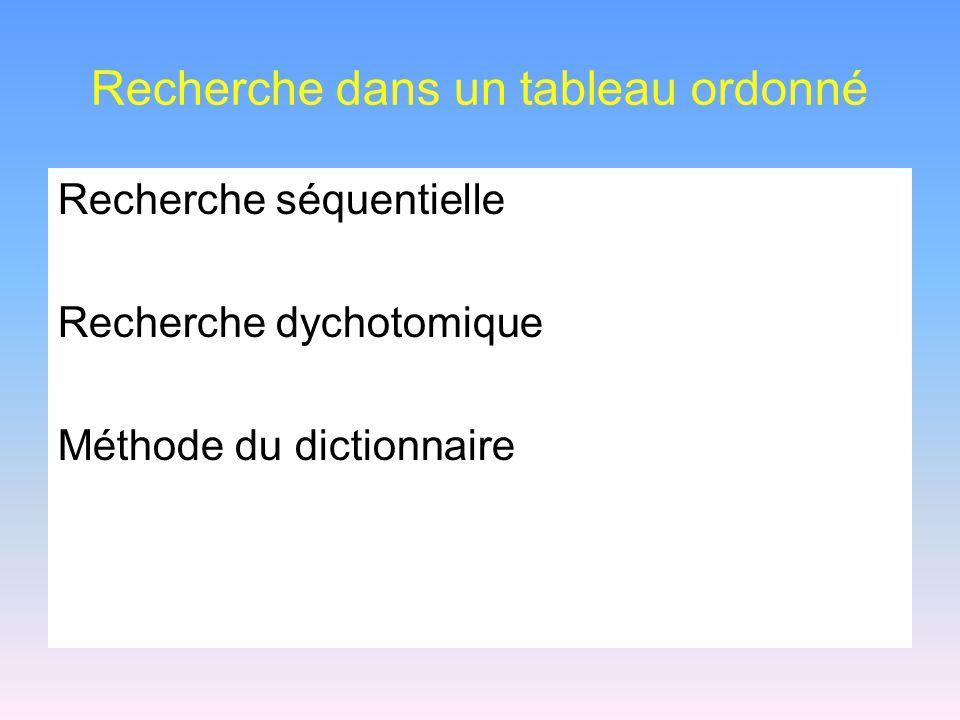 Recherche dans un tableau ordonné Recherche séquentielle Recherche dychotomique Méthode du dictionnaire