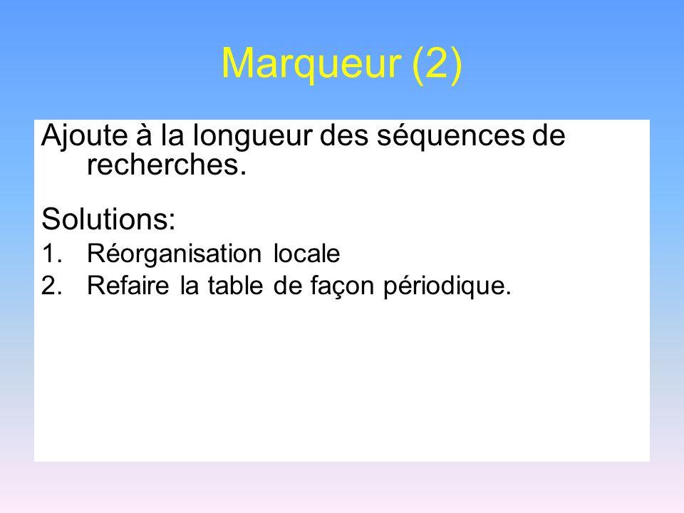 Marqueur (2) Ajoute à la longueur des séquences de recherches. Solutions: 1.Réorganisation locale 2.Refaire la table de façon périodique.