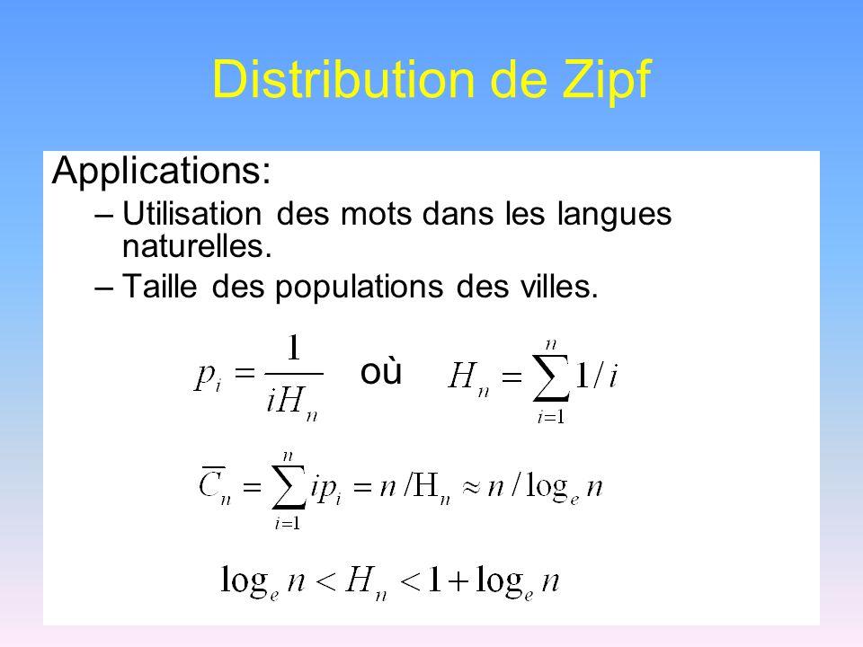 Distribution de Zipf Applications: –Utilisation des mots dans les langues naturelles. –Taille des populations des villes. où