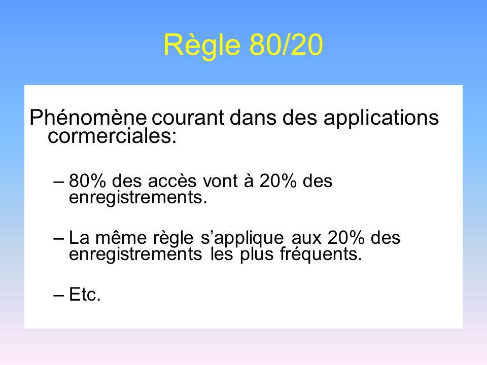 Règle 80/20 Phénomène courant dans des applications cormerciales: –80% des accès vont à 20% des enregistrements. –La même règle sapplique aux 20% des