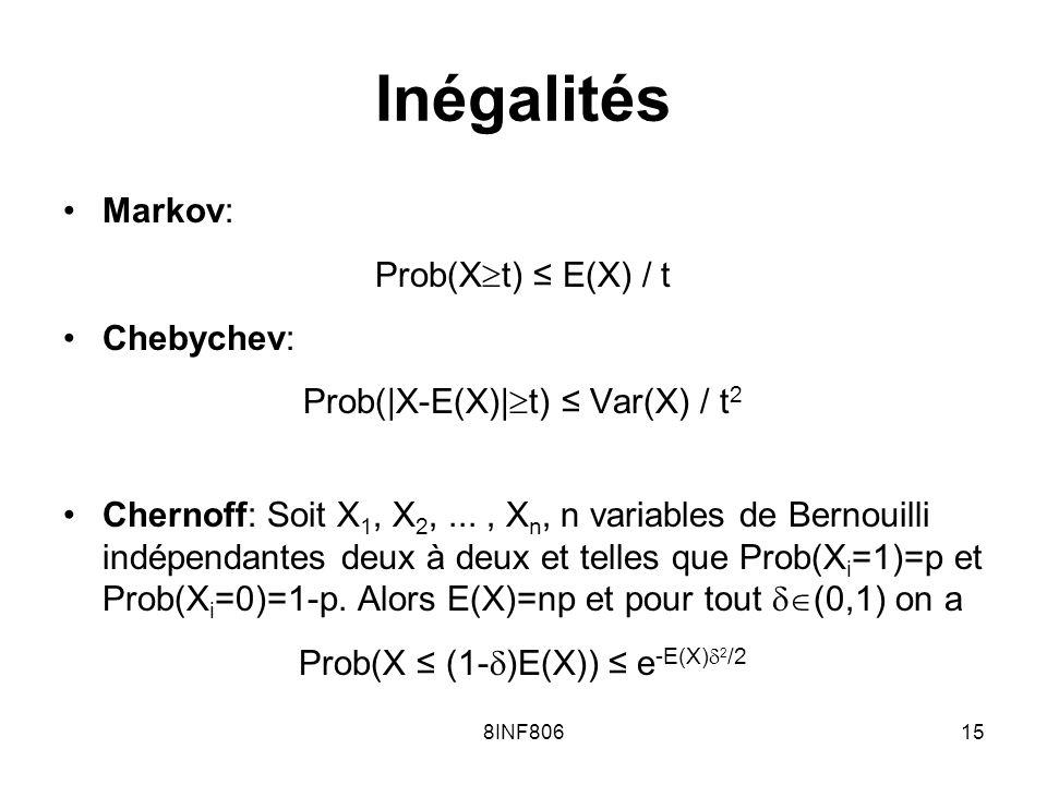 8INF80615 Inégalités Markov: Prob(X t) E(X) / t Chebychev: Prob(|X-E(X)| t) Var(X) / t 2 Chernoff: Soit X 1, X 2,..., X n, n variables de Bernouilli indépendantes deux à deux et telles que Prob(X i =1)=p et Prob(X i =0)=1-p.