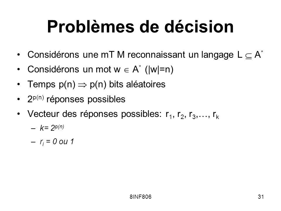8INF80631 Problèmes de décision Considérons une mT M reconnaissant un langage L A * Considérons un mot w A * (|w|=n) Temps p(n) p(n) bits aléatoires 2 p(n) réponses possibles Vecteur des réponses possibles: r 1, r 2, r 3,…, r k –k= 2 p(n) –r i = 0 ou 1