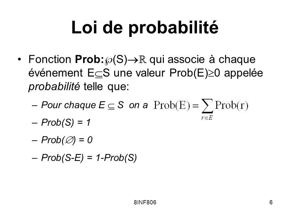 8INF80617 Exemple (2) Markov: Prob(X (1+ )E(X)) E(X)/(1+ )E(X) = 1/(1+ ) Chebychev: Prob(X (1+ )E(X)) Var(X) / [(1+ )E(X)] 2 = (E(X 2 )-E(X) 2 ) / ((1+ )E(X)) 2 = 1/( 2 n) Chernov: Prob(X (1+ )E(X)) = Prob(X (1- )E(X)) e -E(X) 2 /2 = 1/ e n 2 /4