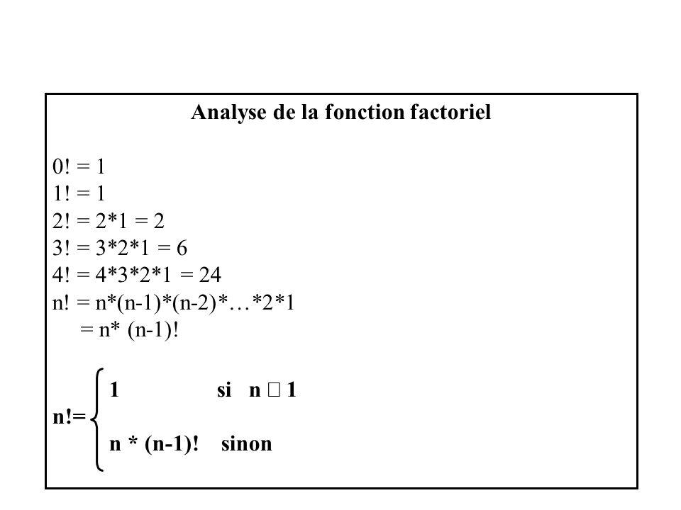 Analyse de la fonction factoriel 0. = 1 1. = 1 2.