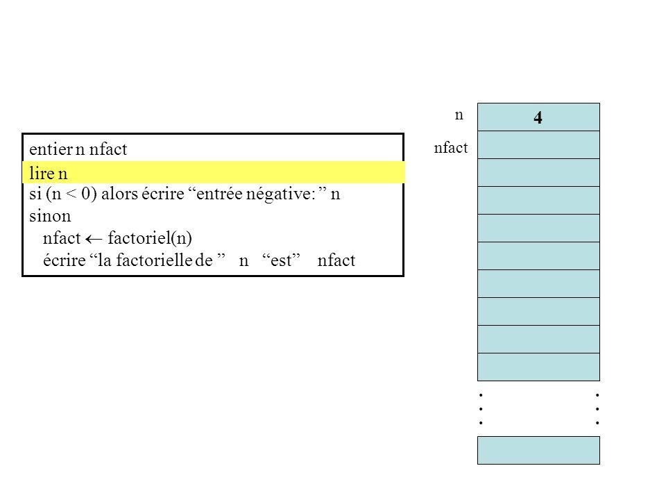 entier n nfact lire n nfact si (n < 0) alors écrire entrée négative: n sinon nfact factoriel(n) écrire la factorielle de n est nfact lire n............