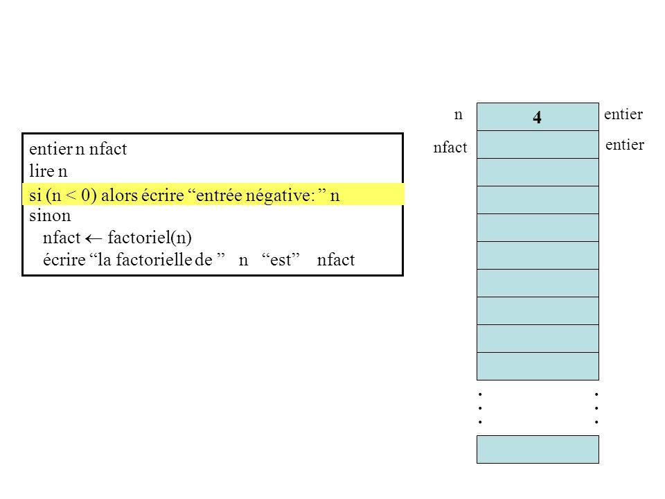 entier n nfact lire n si (n < 0) alors écrire entrée négative: n sinon nfact factoriel(n) écrire la factorielle de n est nfact si (n < 0) alors écrire entrée négative: n............