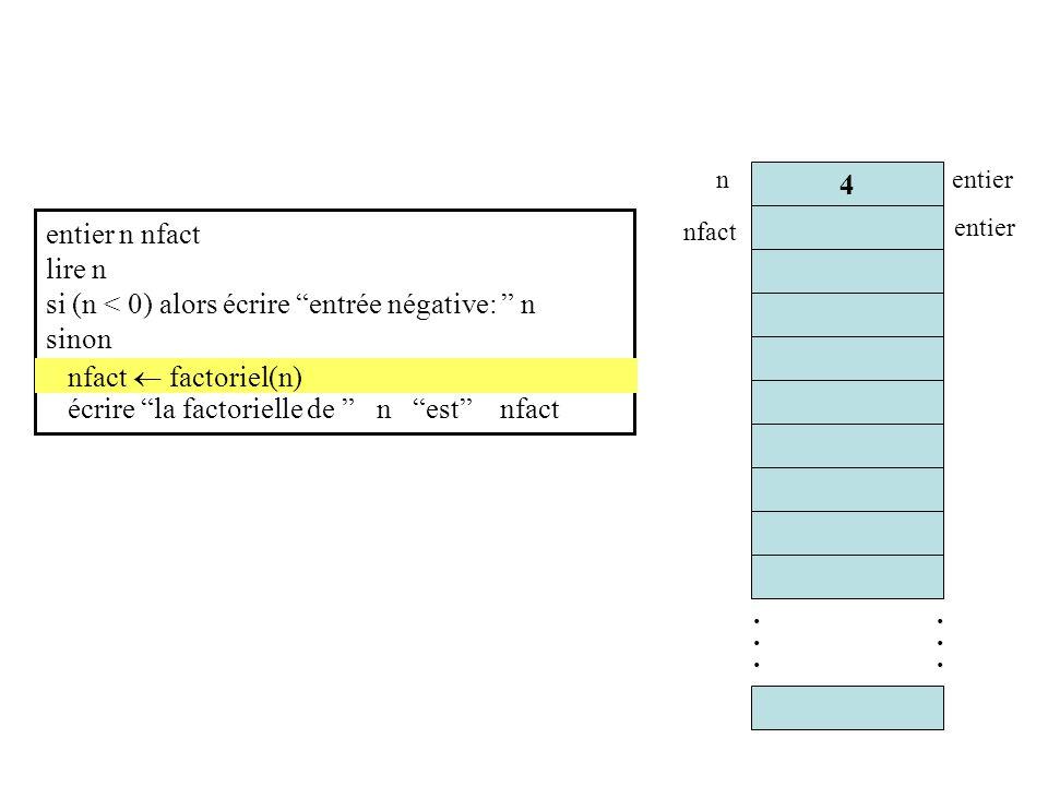 entier n nfact lire n si (n < 0) alors écrire entrée négative: n sinon nfact factoriel(n) écrire la factorielle de n est nfact nfact factoriel(n)............
