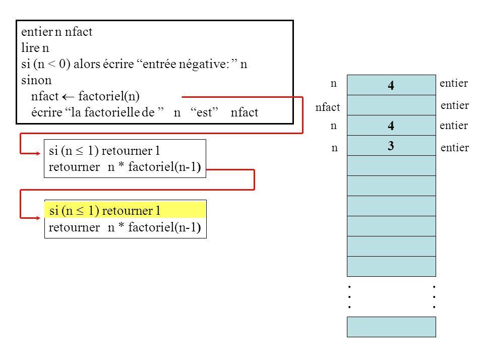 si (n 1) retourner 1 retourner n * factoriel(n-1) entier n nfact lire n si (n < 0) alors écrire entrée négative: n sinon nfact factoriel(n) écrire la factorielle de n est nfact 3............