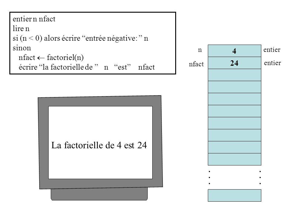 entier n nfact lire n si (n < 0) alors écrire entrée négative: n sinon nfact factoriel(n) écrire la factorielle de n est nfact............