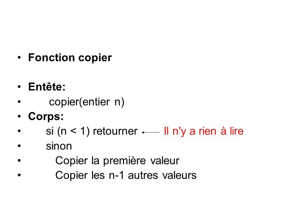 Fonction copier Entête: copier(entier n) Corps: si (n < 1) retourner Il n y a rien à lire sinon Copier la première valeur Copier les n-1 autres valeurs