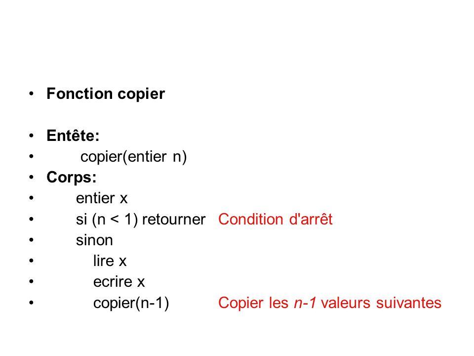 Fonction copier Entête: copier(entier n) Corps: entier x si (n < 1) retourner Condition d arrêt sinon lire x ecrire x copier(n-1)Copier les n-1 valeurs suivantes