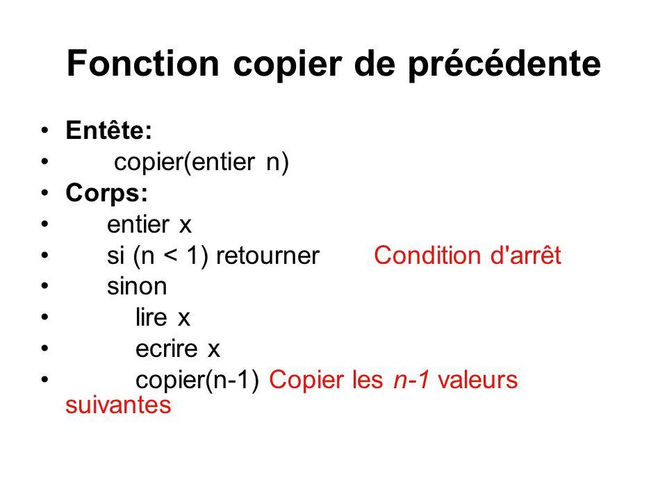 Fonction copier de précédente Entête: copier(entier n) Corps: entier x si (n < 1) retourner Condition d arrêt sinon lire x ecrire x copier(n-1) Copier les n-1 valeurs suivantes