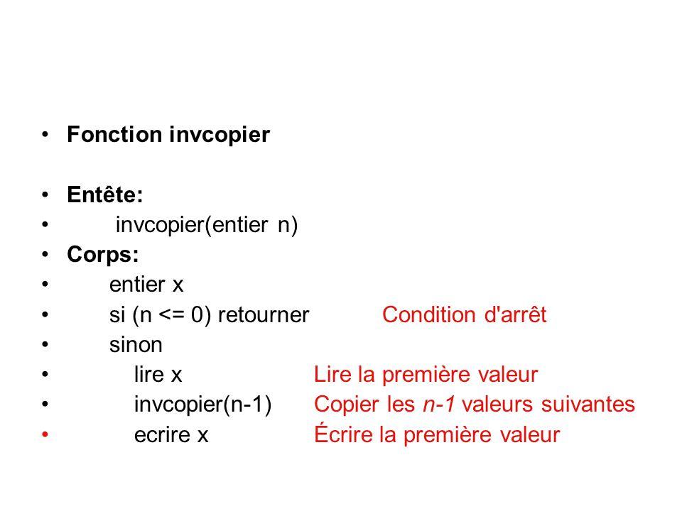 Fonction invcopier Entête: invcopier(entier n) Corps: entier x si (n <= 0) retourner Condition d arrêt sinon lire xLire la première valeur invcopier(n-1)Copier les n-1 valeurs suivantes ecrire xÉcrire la première valeur