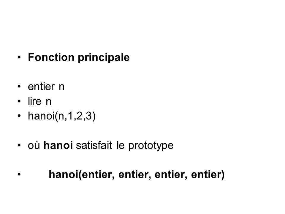 Fonction principale entier n lire n hanoi(n,1,2,3) où hanoi satisfait le prototype hanoi(entier, entier, entier, entier)