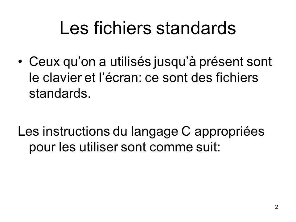 2 Les fichiers standards Ceux quon a utilisés jusquà présent sont le clavier et lécran: ce sont des fichiers standards. Les instructions du langage C