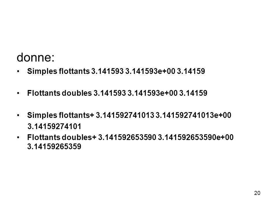 20 donne: Simples flottants 3.141593 3.141593e+00 3.14159 Flottants doubles 3.141593 3.141593e+00 3.14159 Simples flottants+ 3.141592741013 3.14159274