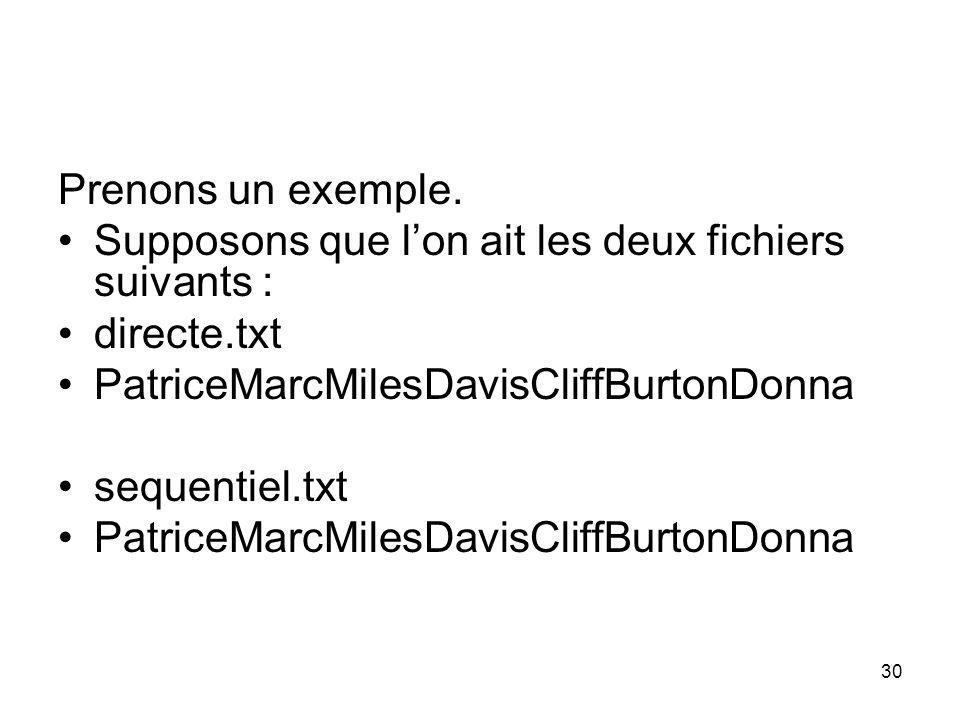 30 Prenons un exemple. Supposons que lon ait les deux fichiers suivants : directe.txt PatriceMarcMilesDavisCliffBurtonDonna sequentiel.txt PatriceMarc