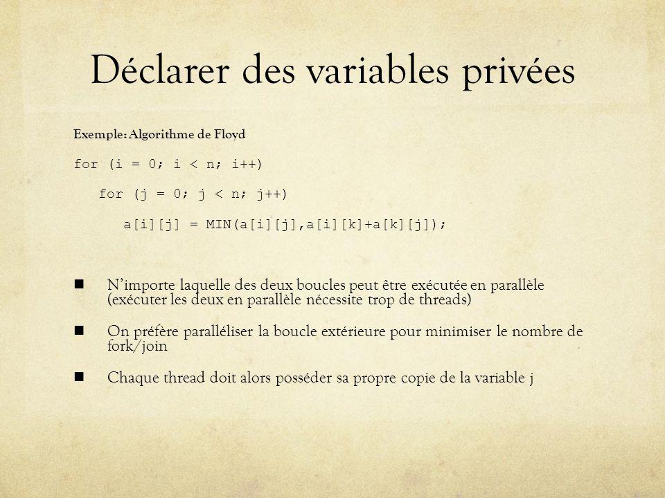 Déclarer des variables privées Exemple: Algorithme de Floyd for (i = 0; i < n; i++) for (j = 0; j < n; j++) a[i][j] = MIN(a[i][j],a[i][k]+a[k][j]); Nimporte laquelle des deux boucles peut être exécutée en parallèle (exécuter les deux en parallèle nécessite trop de threads) On préfère paralléliser la boucle extérieure pour minimiser le nombre de fork/join Chaque thread doit alors posséder sa propre copie de la variable j