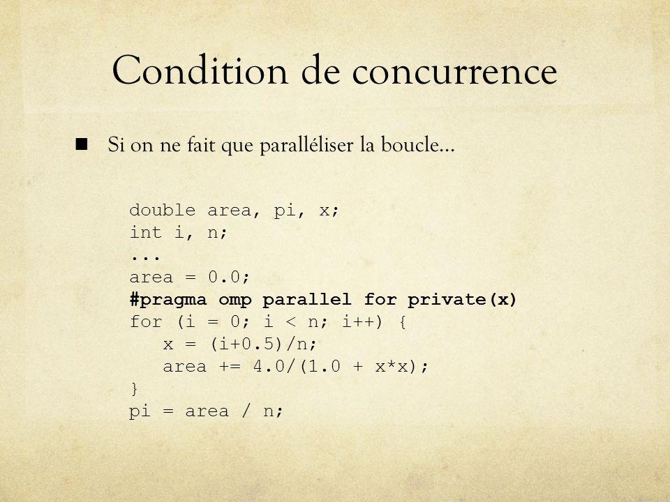 Condition de concurrence Si on ne fait que paralléliser la boucle...