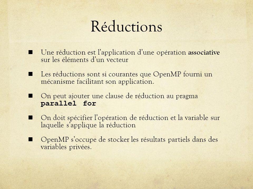 Réductions Une réduction est lapplication dune opération associative sur les éléments dun vecteur Les réductions sont si courantes que OpenMP fourni un mécanisme facilitant son application.