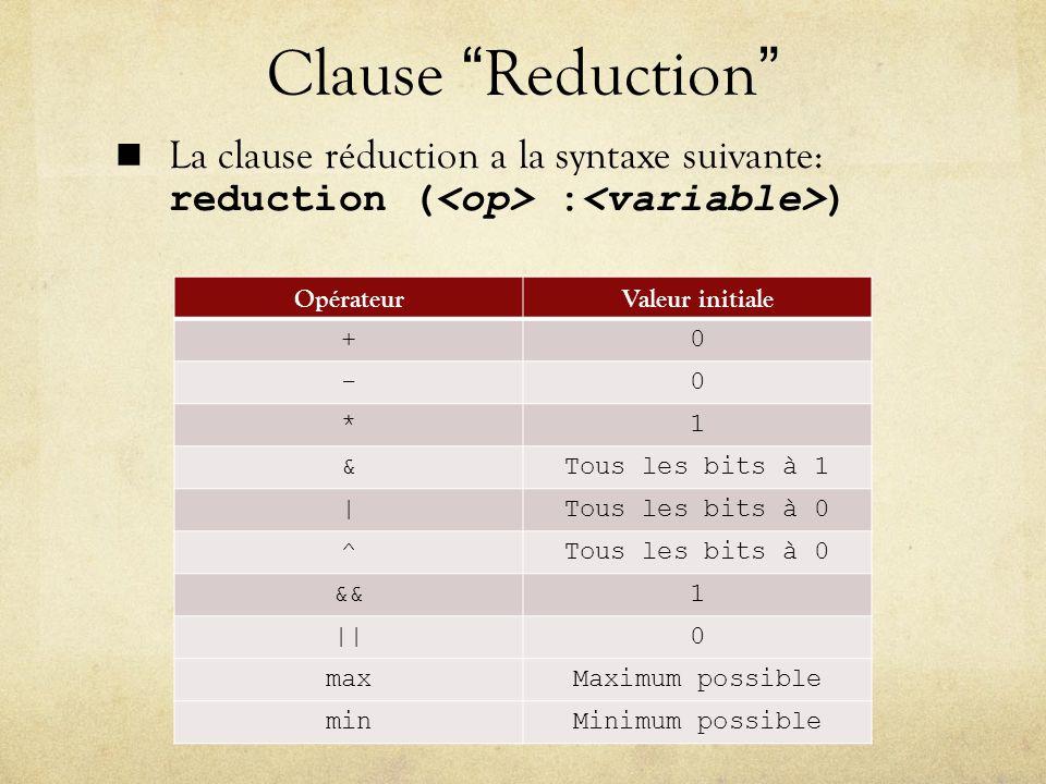 Clause Reduction La clause réduction a la syntaxe suivante: reduction ( : ) OpérateurValeur initiale +0 -0 *1 &Tous les bits à 1 |Tous les bits à 0 ^ &&1 ||0 maxMaximum possible minMinimum possible