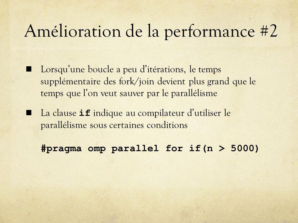 Amélioration de la performance #2 Lorsquune boucle a peu ditérations, le temps supplémentaire des fork/join devient plus grand que le temps que lon veut sauver par le parallélisme La clause if indique au compilateur dutiliser le parallélisme sous certaines conditions #pragma omp parallel for if(n > 5000)